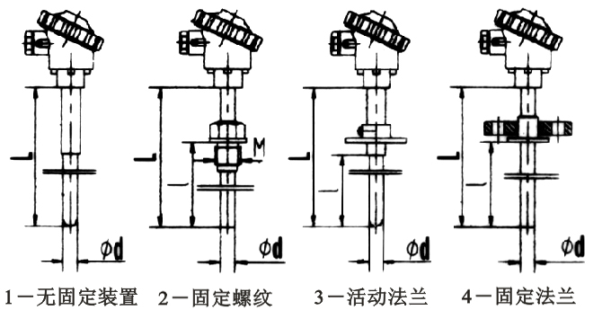 陶瓷热电偶,贵金属热电偶,S型热电偶,铂铑热电偶.jpg